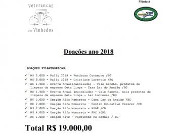 Doações 2018 - R$ 19000
